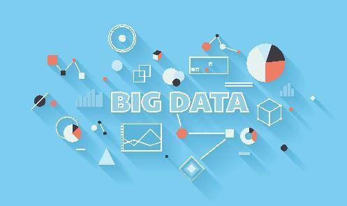 如何利用大数据和个性化推动网络销售