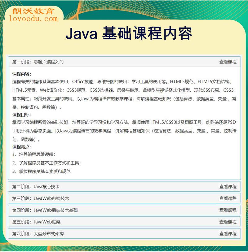 朗沃教育:Java需要学习哪些课程